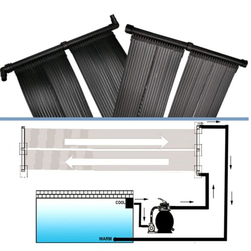 Solar Panel for Pool Heater (set of 2)Home &amp; Garden<br>Solar Panel for Pool Heater (set of 2)<br>