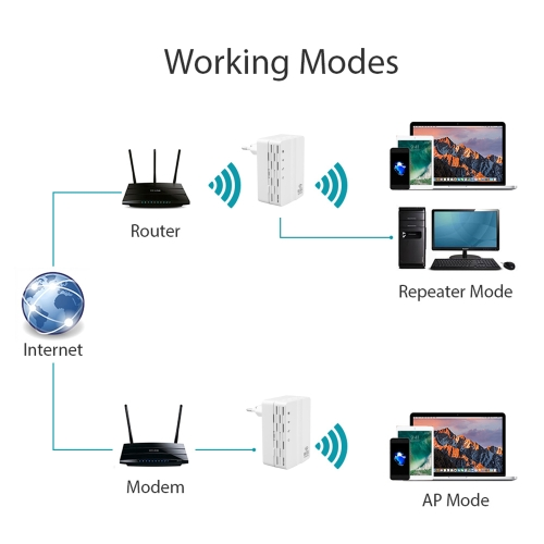 WD-R607U 300Mbps WiFi Repeater Wireless Range Extender Signal Booster Amplifier Wall Mounted US PlugComputer &amp; Stationery<br>WD-R607U 300Mbps WiFi Repeater Wireless Range Extender Signal Booster Amplifier Wall Mounted US Plug<br>