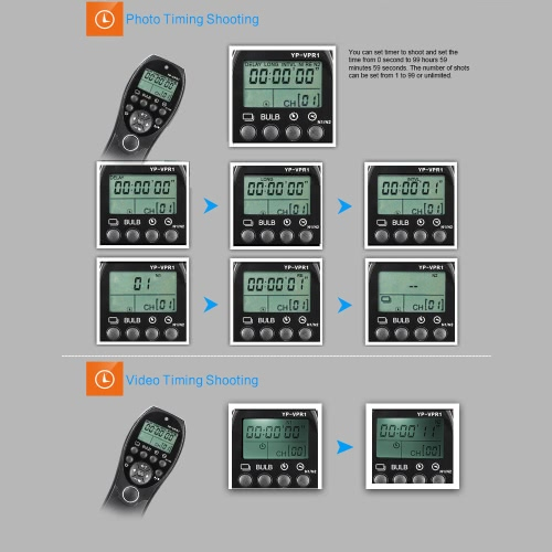 YouPro YP-VPR1 Video Photography Wired Timer Shutter Release Remote Control LCD Display for Sony DSLR Camera CamcorderCameras &amp; Photo Accessories<br>YouPro YP-VPR1 Video Photography Wired Timer Shutter Release Remote Control LCD Display for Sony DSLR Camera Camcorder<br>