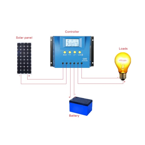 30A 12V/24V Auto LCD Solar Charge Controller Load Battery Regulator Dual USB 5V Output Overload ProtectionHome &amp; Garden<br>30A 12V/24V Auto LCD Solar Charge Controller Load Battery Regulator Dual USB 5V Output Overload Protection<br>