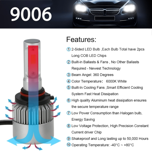 Car Headlights Kit for H1 S2 500W 80000LM 6000K White led headlights Bulbs Pair HIDCar Accessories<br>Car Headlights Kit for H1 S2 500W 80000LM 6000K White led headlights Bulbs Pair HID<br>