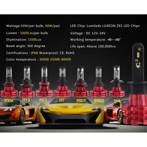 Nighteye H7  60W/set 10000LM Car   LED Headlights  Fog Lamps 3000K 6500K 8000K Plug-N-PlayCar Accessories<br>Nighteye H7  60W/set 10000LM Car   LED Headlights  Fog Lamps 3000K 6500K 8000K Plug-N-Play<br>