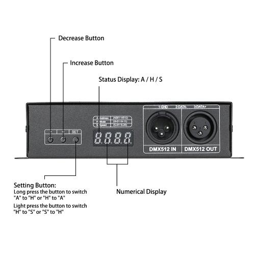 DC12V-24V 3 Channels DMX512 Decoder with Digital Tube Display Screen LED Controller for RGB LED Strip LightHome &amp; Garden<br>DC12V-24V 3 Channels DMX512 Decoder with Digital Tube Display Screen LED Controller for RGB LED Strip Light<br>