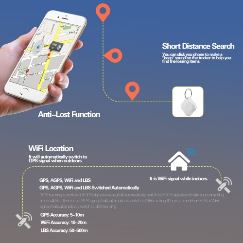 Appello 5P Mini Portable GPS GPRS Tracker WiFi Positioning Real Time Tracking Finder Anti-Lost AGPS LBS Locator for Old People KidCellphone &amp; Accessories<br>Appello 5P Mini Portable GPS GPRS Tracker WiFi Positioning Real Time Tracking Finder Anti-Lost AGPS LBS Locator for Old People Kid<br>