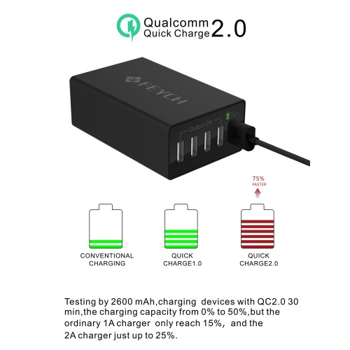 FEYCH Qualcomm Quick Charge 2.0 50W 5USB Ports Universal Power Adapter Charge Station with Cable for HUAWEI Mate 7 P7 P8 Samsung GCellphone &amp; Accessories<br>FEYCH Qualcomm Quick Charge 2.0 50W 5USB Ports Universal Power Adapter Charge Station with Cable for HUAWEI Mate 7 P7 P8 Samsung G<br>