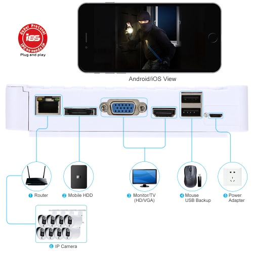 COTIER 8CH H.264 Mini NVR Kit with 8pcs HD 960P Surveillance IP Camera CCTV Security SystemSmart Device &amp; Safety<br>COTIER 8CH H.264 Mini NVR Kit with 8pcs HD 960P Surveillance IP Camera CCTV Security System<br>