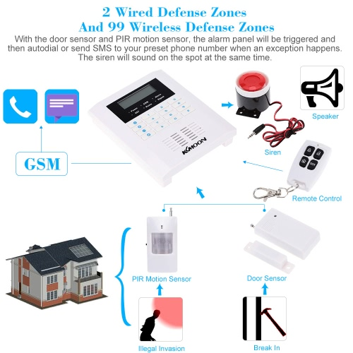KKmoon Wireless 433MHZ GSM PSTN SMS Home Burglar Security Alarm System Detector Sensor Kit Remote ControlSmart Device &amp; Safety<br>KKmoon Wireless 433MHZ GSM PSTN SMS Home Burglar Security Alarm System Detector Sensor Kit Remote Control<br>