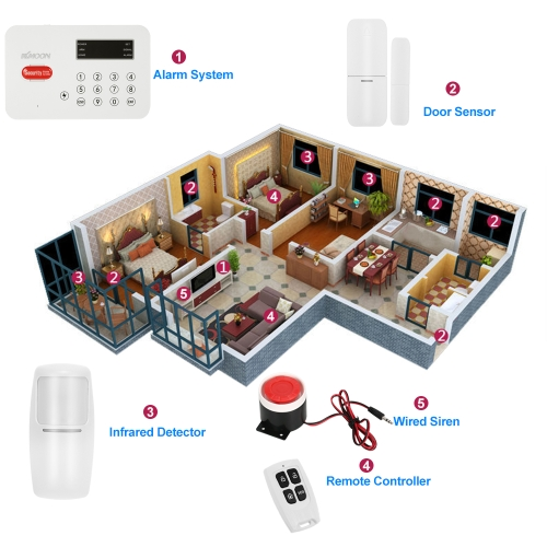 KKmoon 433MHz Wireless Auto-dial PSTN Alarm Security SystemSmart Device &amp; Safety<br>KKmoon 433MHz Wireless Auto-dial PSTN Alarm Security System<br>