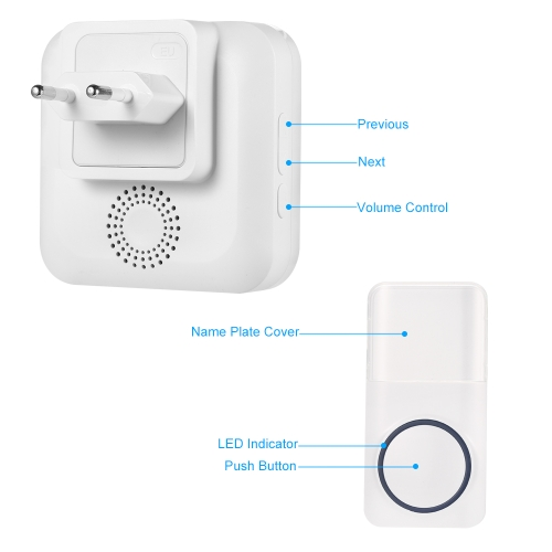 Wireless Smart Doorbell Operating at Wide RangeSmart Device &amp; Safety<br>Wireless Smart Doorbell Operating at Wide Range<br>