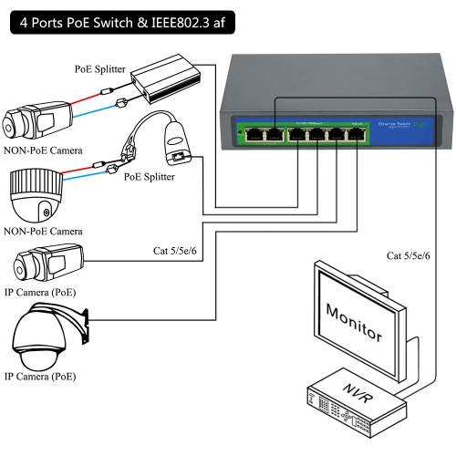 4 Port 1000Mbps IEEE802.3af POE Switch/Injector Power over Ethernet for IP Camera VoIP Phone AP devices 1006POE-AFSmart Device &amp; Safety<br>4 Port 1000Mbps IEEE802.3af POE Switch/Injector Power over Ethernet for IP Camera VoIP Phone AP devices 1006POE-AF<br>