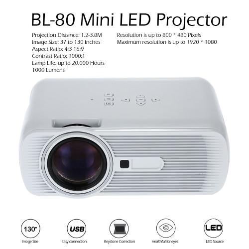 BL-80 Mini LED Projector 1000 Lumens 1080P Contrast Ratio 1000:1  HD AV TV Port -EU Plug