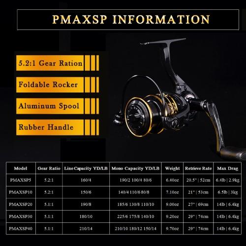 ABU GARCIA PRO MAX SP Spinning Fishing Reel PMAXSP5-40 6+1BB Low Profile Freshwater Saltewater Fishing Reel