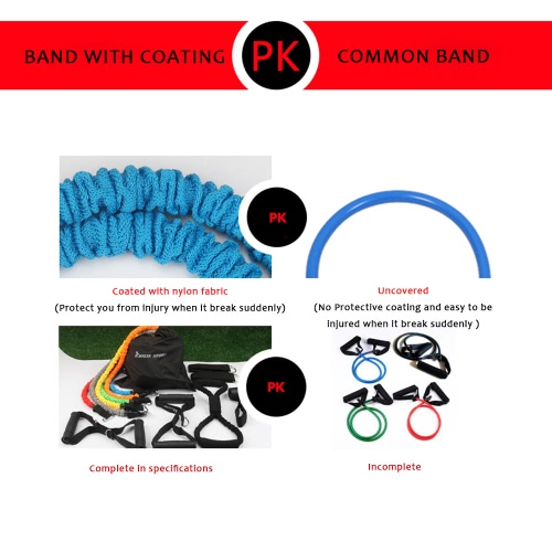 18 PCS Resistance Band Set Fitness Tubes Set Workout Bands Set Exercise Tubes Set with Bands Grip Handles Door Anchor Ankle StrapSports &amp; Outdoor<br>18 PCS Resistance Band Set Fitness Tubes Set Workout Bands Set Exercise Tubes Set with Bands Grip Handles Door Anchor Ankle Strap<br>