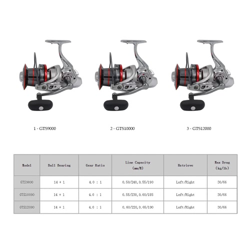 GTS12000 ?Professional Spinning Fishing ReelSports &amp; Outdoor<br>GTS12000 ?Professional Spinning Fishing Reel<br>