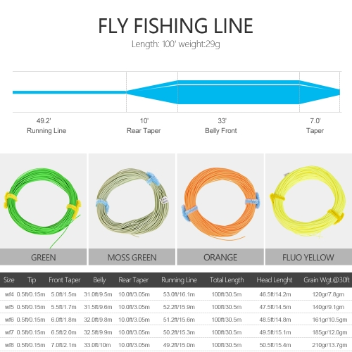 4F / 5F / 6F / 7F / 8F 100FT Fly Line Weight Forward Floating Fly Fishing LineSports &amp; Outdoor<br>4F / 5F / 6F / 7F / 8F 100FT Fly Line Weight Forward Floating Fly Fishing Line<br>