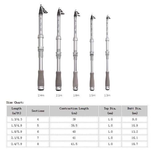 ?1.3/1.5/1.8/2.1/2.4m Mini Ultra-lightweight Fishing Rod Rock Fishing Carbon Fiber Hard Rod Telescopic Graphite Portable Fishing PSports &amp; Outdoor<br>?1.3/1.5/1.8/2.1/2.4m Mini Ultra-lightweight Fishing Rod Rock Fishing Carbon Fiber Hard Rod Telescopic Graphite Portable Fishing P<br>