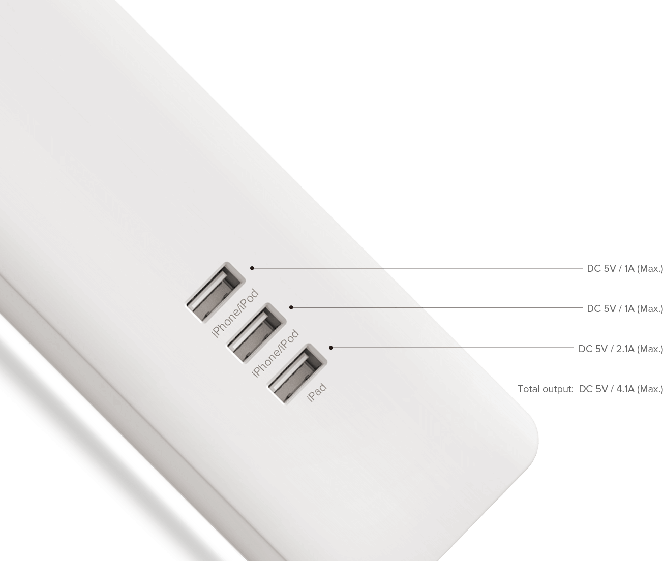 Wi Fi Enabled Smart Outlet Download Image Voice Activated Circuit Pc Android Iphone And Ipad 3 Usb Charging Ports