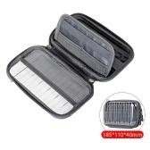 Baseus Waterproof Digital Bag