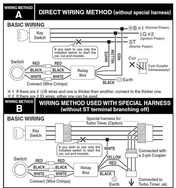 Charming Bogaard Turbo Timer Wiring Diagram Pictures Inspiration ...