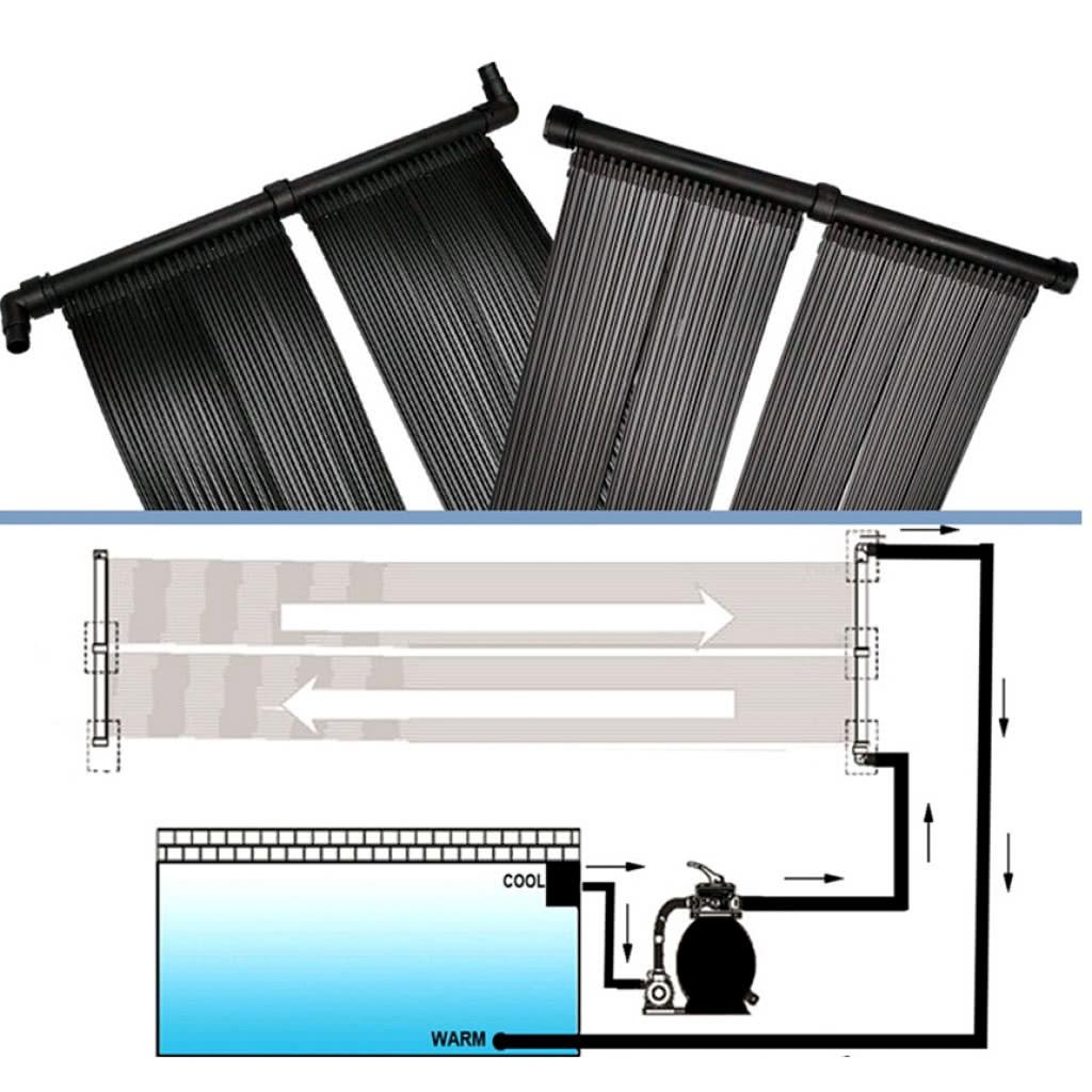 panneau solaire pour le chauffage de la piscine. Black Bedroom Furniture Sets. Home Design Ideas