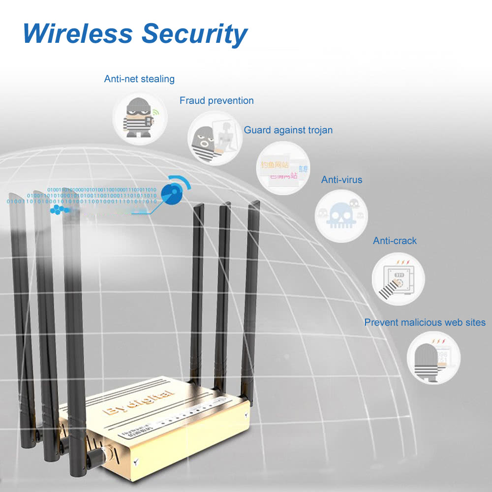 300mbps Wireless Long Range Wi Fi Gigabit Router High Power 6 5dbi Home Network Broadcom Diagram External Antennas Support 80211b G N For Company Office Hotel Sales Online