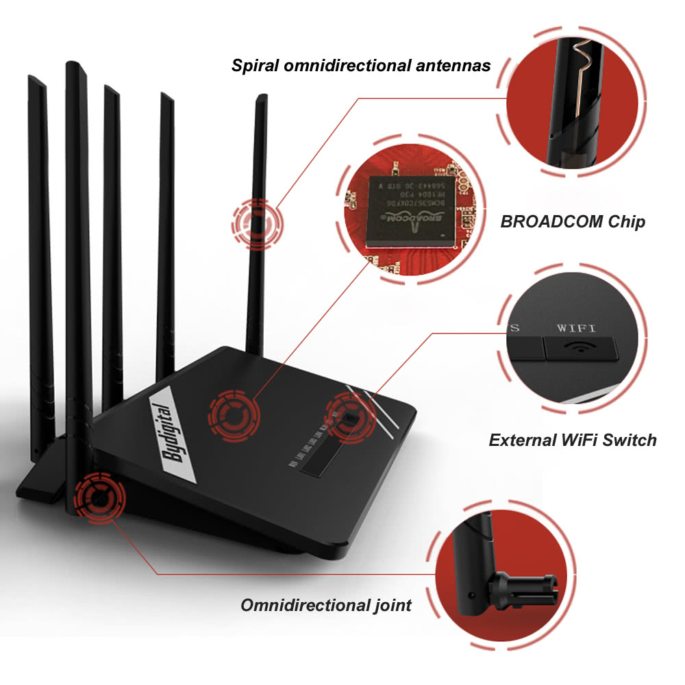 Wireless Home Network Router Broadcom Diagram 300mbps Long Range Wi Fi Gigabit With High Power 5 External Antennas Support 80211b G N For Company Office Hotel