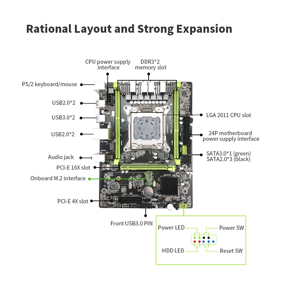 Jingsha X79 Motherboard M 2 High Speed E5 LGA2011 V2 Processor DDR3 64GB  Mainboard PCI-E3 0 NVME