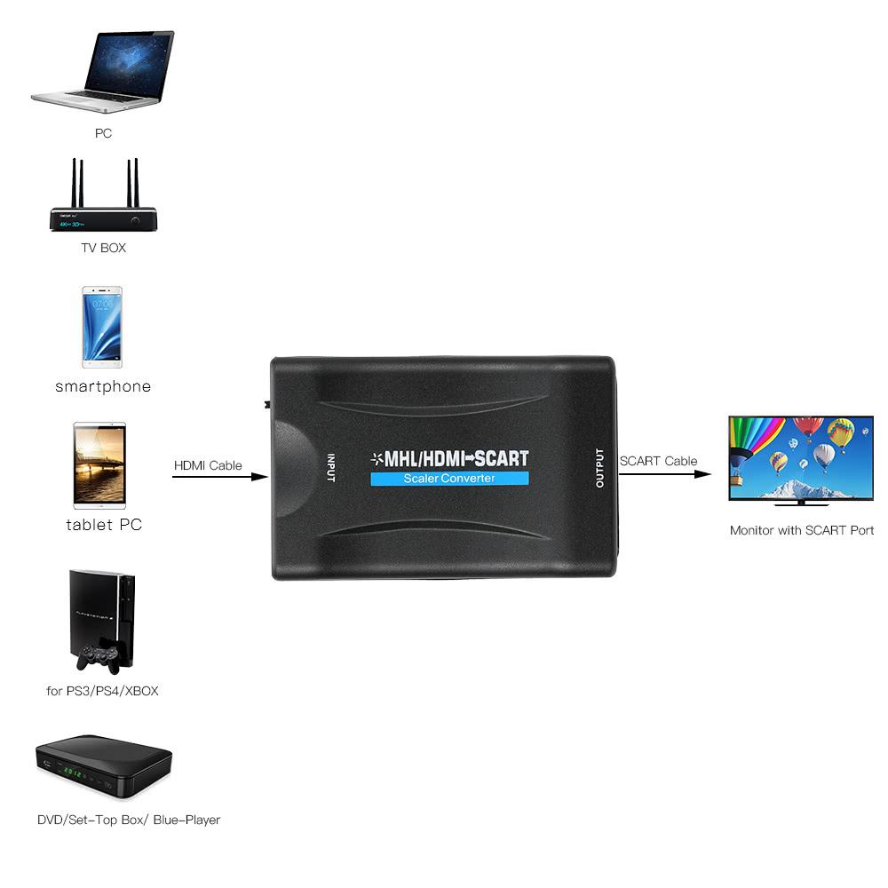 MHL/HD to SCART Scaler Converter AV CVBS Signal Adapter Composite Video  Audio Converter 1080P/60Hz for PS3 STB Sky DVD Blu-ray HDTV Sales Online -