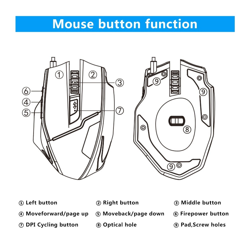 Zelotes T 10 7200dpi Wired Gaming Mouse Optical Adjustable Usb Wiring Diagram Color Computer Led Backlight Mice 7 Buttons For Pc Laptop Gamer