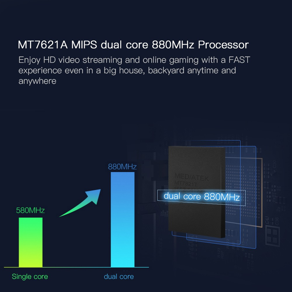 Original Xiaomi MI WiFi Wireless Router 3G Generation 128MB Nand Flash ROM  and 256MB Memory
