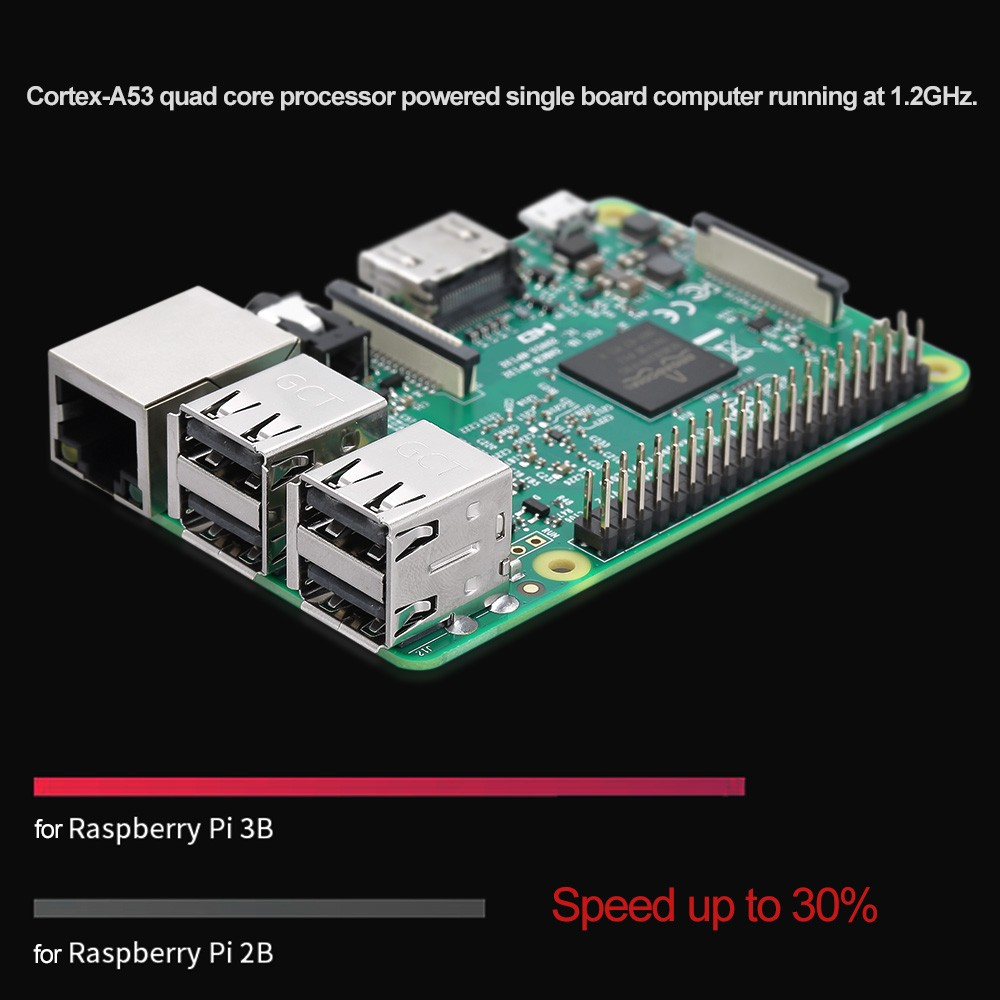 Raspberry Pi 3 Model B Motherboard Sales Online Tomtop Electric Circuit Board Processor Tshirts