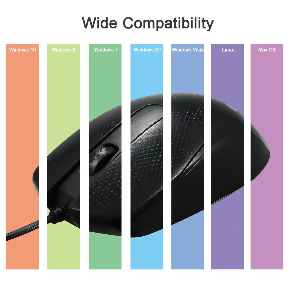 Kingangjia Jm 600 3 Button Usb Optical Wired Mouse With 5 Foot Cord Wiring Diagram Compatible Windows 7 8 10 Xp Macos Sales Online Tomtop