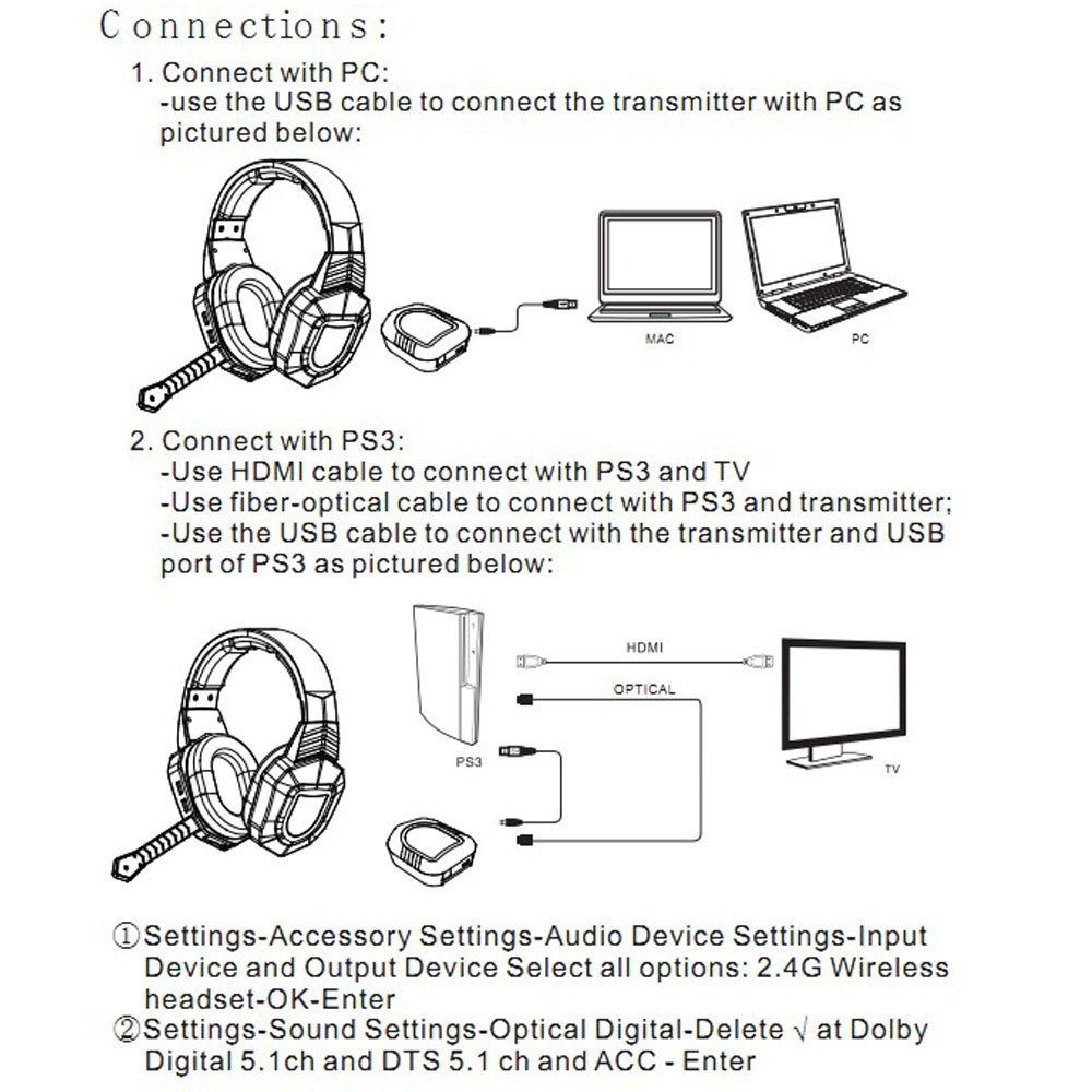 Second Hand Optical Fiber 2.4G Wireless Professional Stereo Gaming on