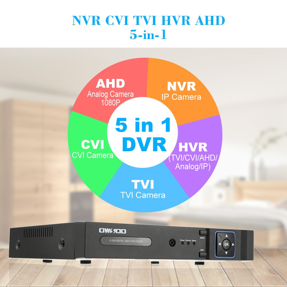 Owsoo 4ch Channel Full Ahd 1080n 720p 1500tvl Cctv Surveillance Dvr Block Diagram 3d Printer Projector Security System