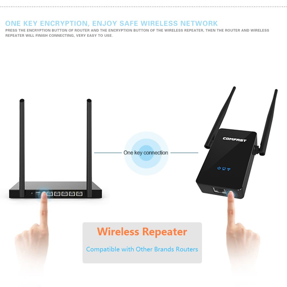 COMFAST CF-WR302S 300Mbps Wireless Repeater WiFi Range Extender ...