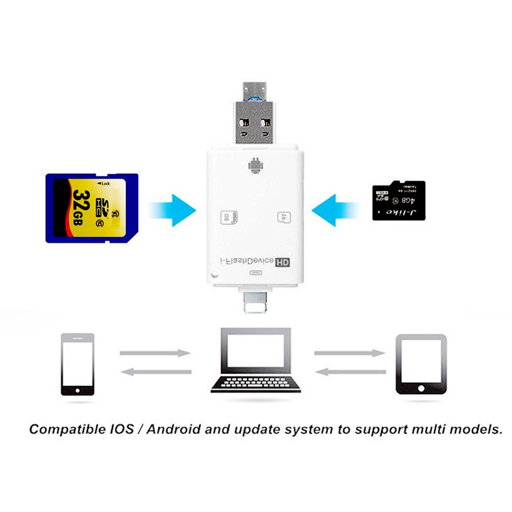 Otg 3 In 1 Usb Sd Tf Card Reader Mobile Phone Memory Expansion Sales Iflash Device Hd Drive For Iphone Ipad Online White Tomtop