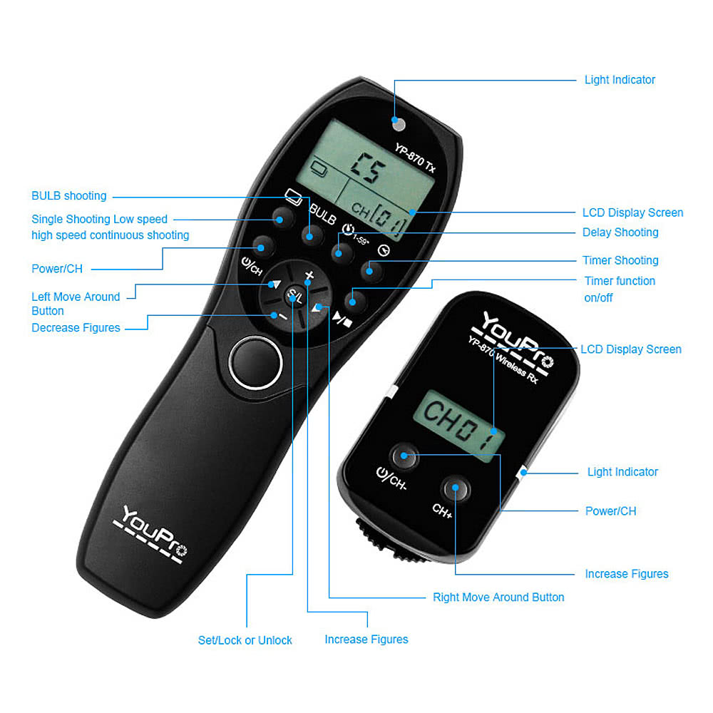 YouPro YP-870 DC2 2 4G Wireless Remote Control LCD Timer Shutter Release  Transmitter Receiver 32 Channels for Nikon D750 D7100 D7200 D7000 D600 D610