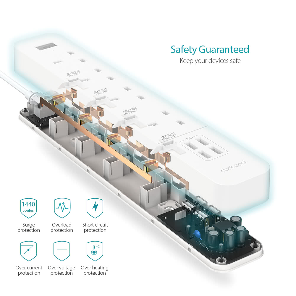 Dodocool Smart 1100w 4 Outlet Surge Protector 1440 Joules Power Short Circuit Strip With 20w Port Usb Charger 492ft Cord Extension Lead On Off Switch Led Indicator For