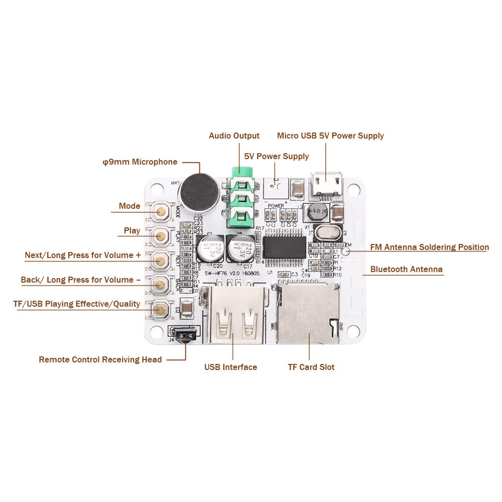 Usb Dc 5v Wireless Bt 21 Audio Receiver Board Amplifier Module Fm Remote Control Circuit Using A Radio Electronic Function Tf Card Slot With