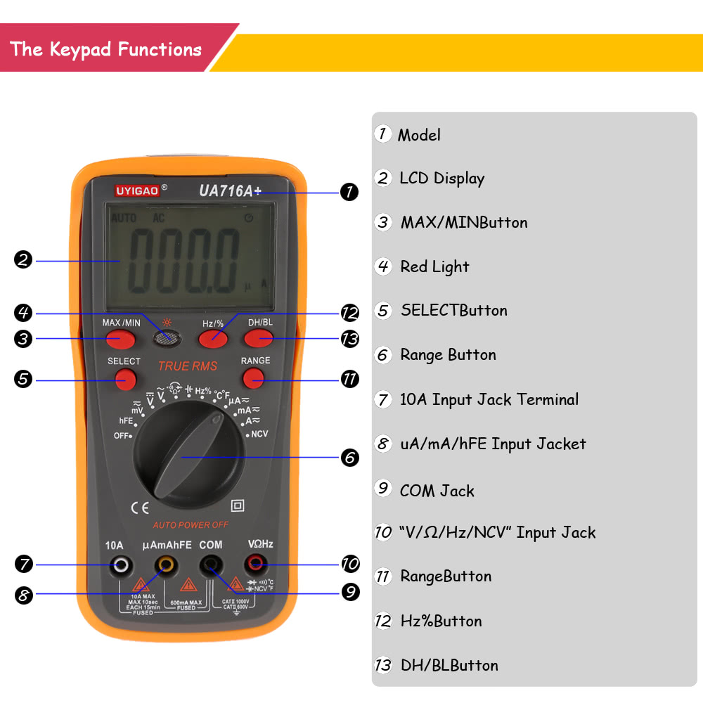 Uyigao Brand New Portable Digital Lcd Multimeter Ohmmeter Ammeter Test Car Fuse Box Meter Auto Tester Dc Ac Voltage Current Resistance Capacitance Frequency Duty Circle Diode