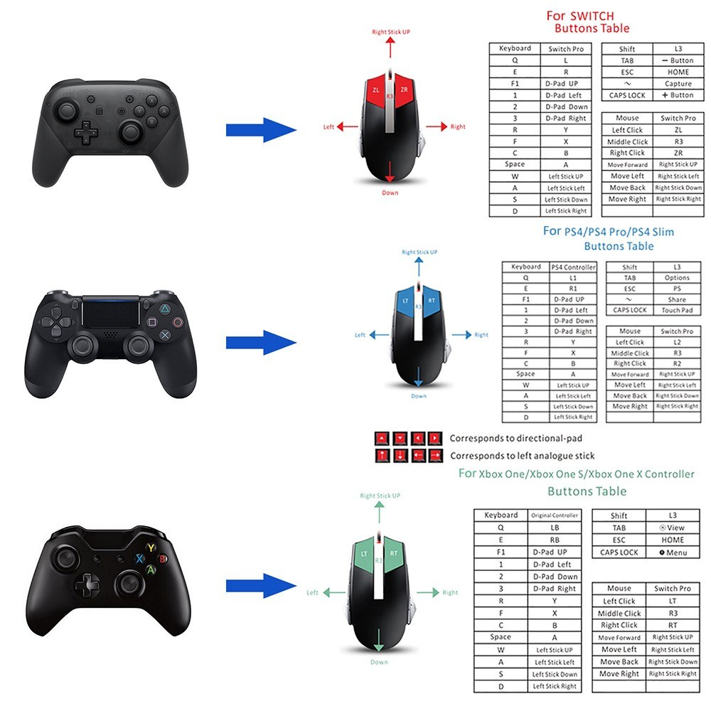 Keyboard & Mouse Adaptor Converter Compatible with PS4 Xbox One Switch PS4  Pro Mouse Controller Keyboard Adapter for Sale - US$17 34 | Tomtop