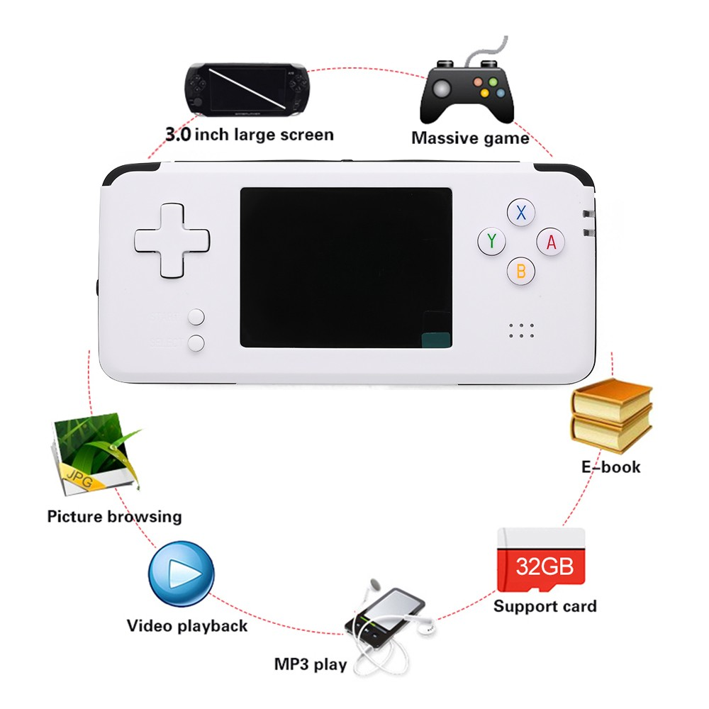 244-OFF-R9-Plus-Portable-Handheld-Game-Console-Built-in-3000-Different-Gamesfree-shipping-244599(codeTTR9)