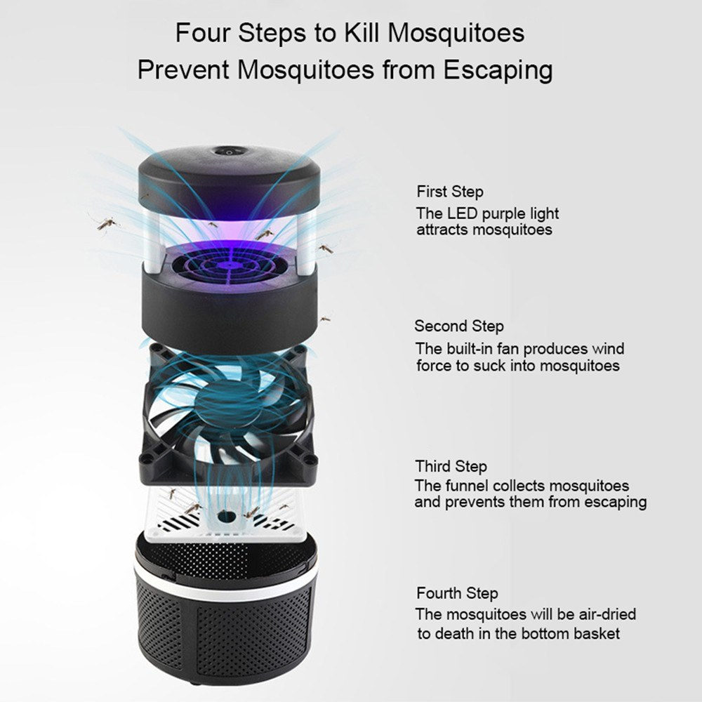 Mosquito Killer Lamp Usb Electronic Bug Zapper Led Insect Wiring Diagram Further Electric On Anti Fly Inhaler Non Toxic Eco Friendly Trap Light Flying Catcher