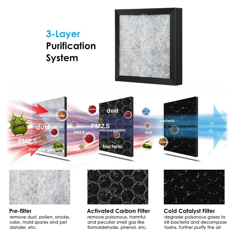Portable Air Purifier Cleaner Sterilizer Desktop