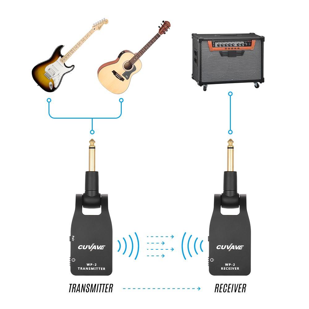 uhf wireless guitar system transmitter receiver for sale us black tomtop. Black Bedroom Furniture Sets. Home Design Ideas