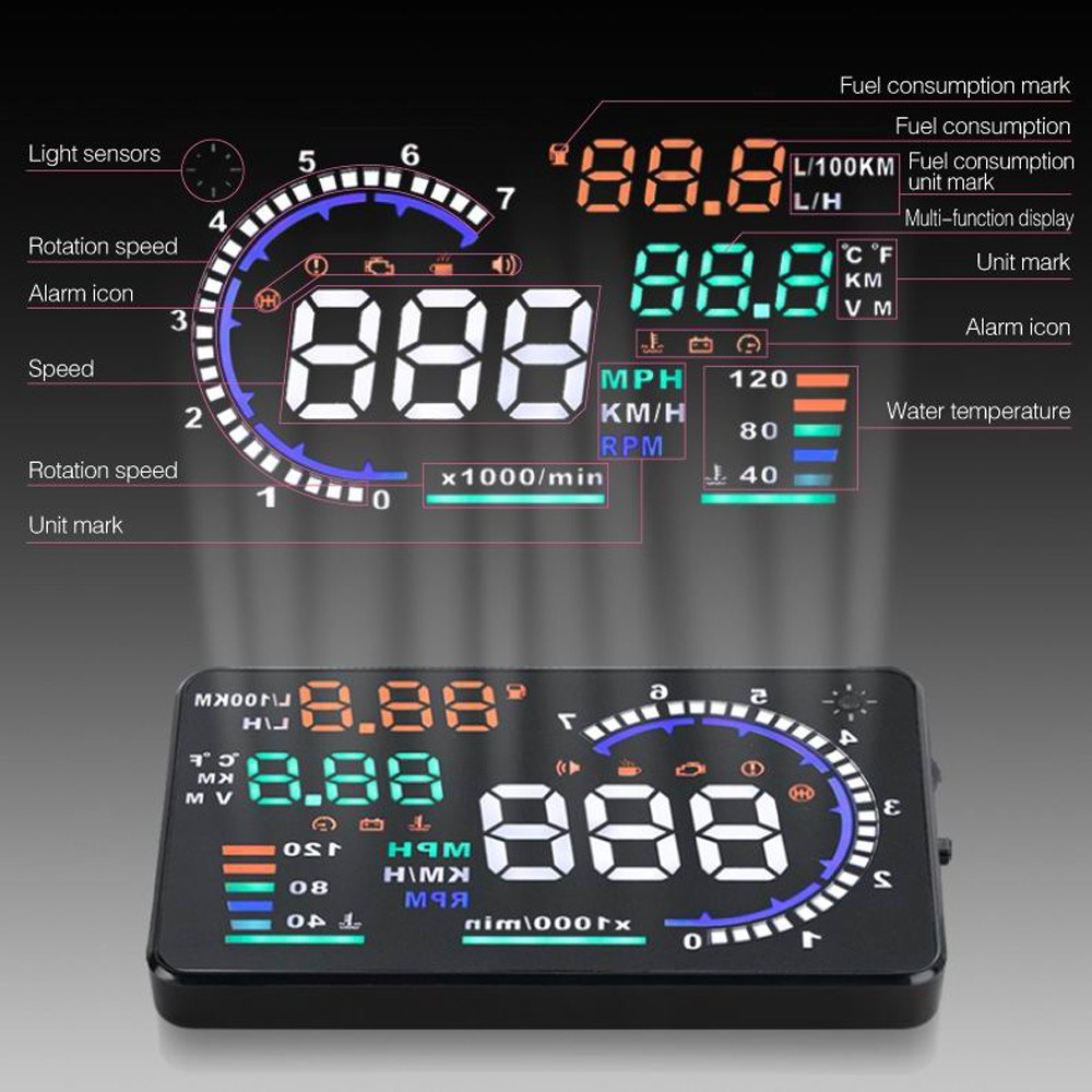 5325-OFF-A8-55in-Car-HUD-Headup-Displaylimited-offer-243939