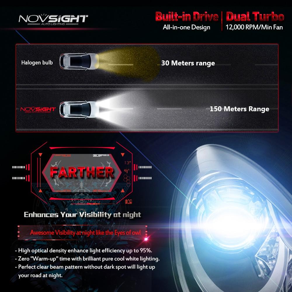 novsight led h4 car led headlights hi lo beam h4 60w 10000lm fog light lamps bulbs sales online. Black Bedroom Furniture Sets. Home Design Ideas
