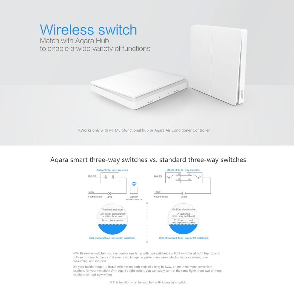Xiaomi Aqara Zigbee 2 Key Smart Home Wireless Wall Switch Three Way Wiring A With Switches Functions Shall Be Matched Light Version Or Mi Plug Package List 1 User Manual Sticker