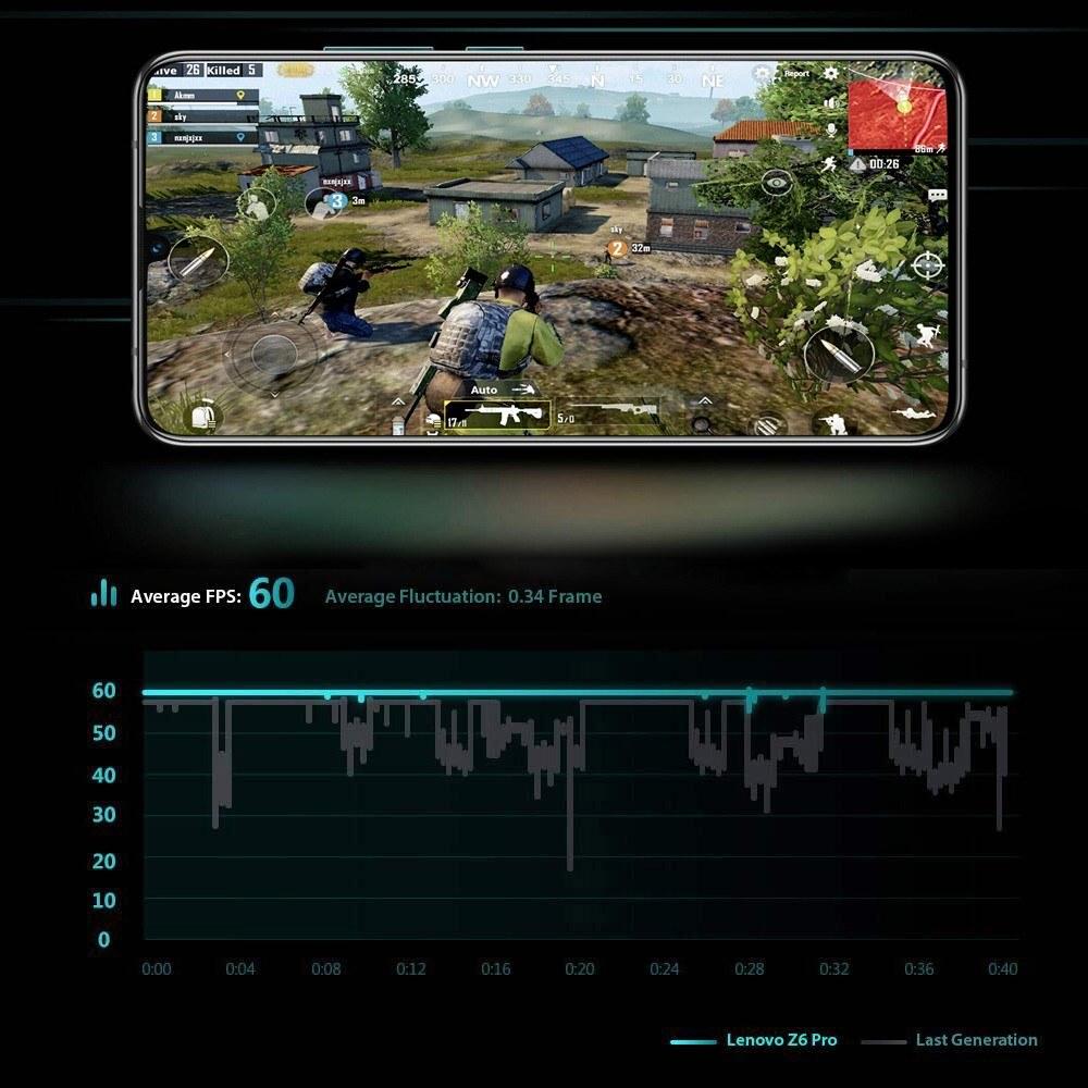 Global Version Lenovo Z6 Pro Mobile Phone