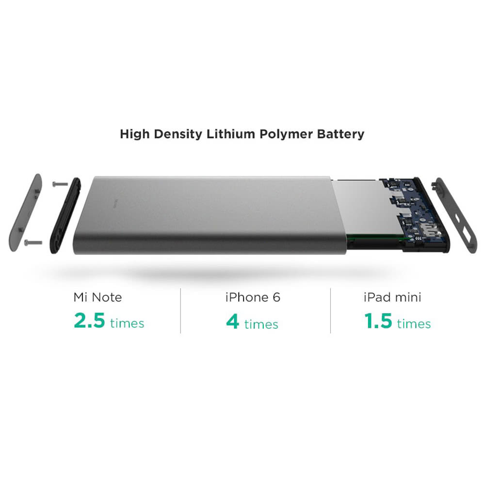 Original Xiaomi Mi Power Bank Pro 10000mah Powerbank Slim Usb Bestseller New Silver Type C 18w Faster Charge Metal Shell For Mi5 Mi4 Iphone 6 6s Plus Samsung S7 Edge